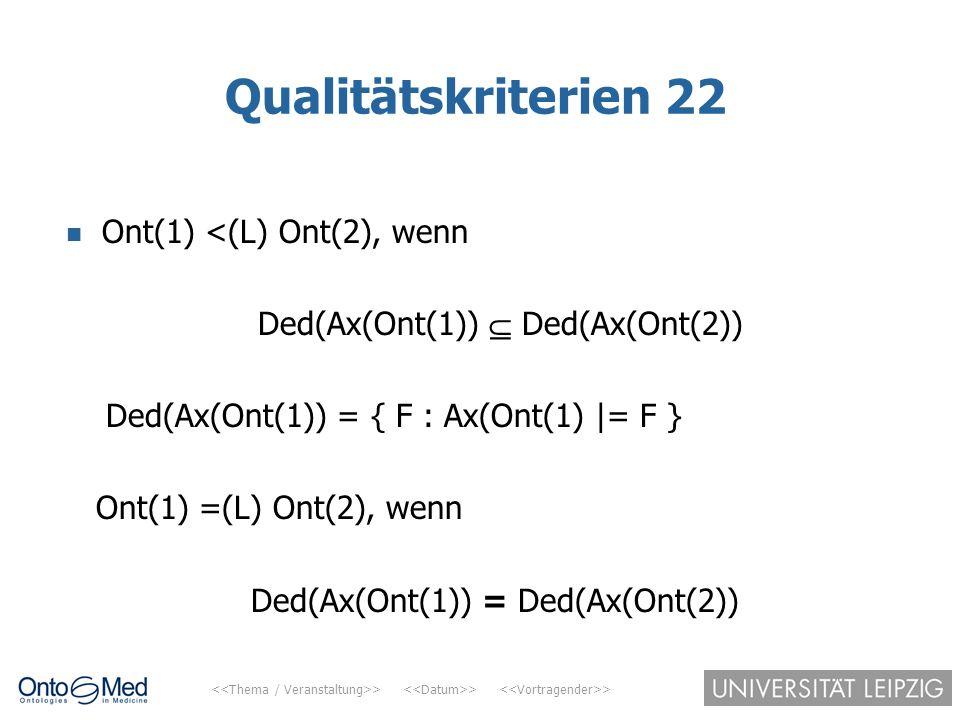 > > > Qualitätskriterien 22 Ont(1) <(L) Ont(2), wenn Ded(Ax(Ont(1))  Ded(Ax(Ont(2)) Ded(Ax(Ont(1)) = { F : Ax(Ont(1) |= F } Ont(1) =(L) Ont(2), wenn