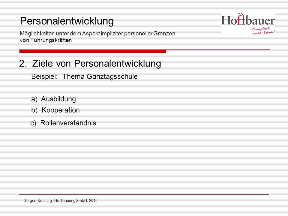 2. Ziele von Personalentwicklung Beispiel: Thema Ganztagsschule a) Ausbildung b) Kooperation Jürgen Kraetzig, Hoffbauer gGmbH, 2010 c) Rollenverständn