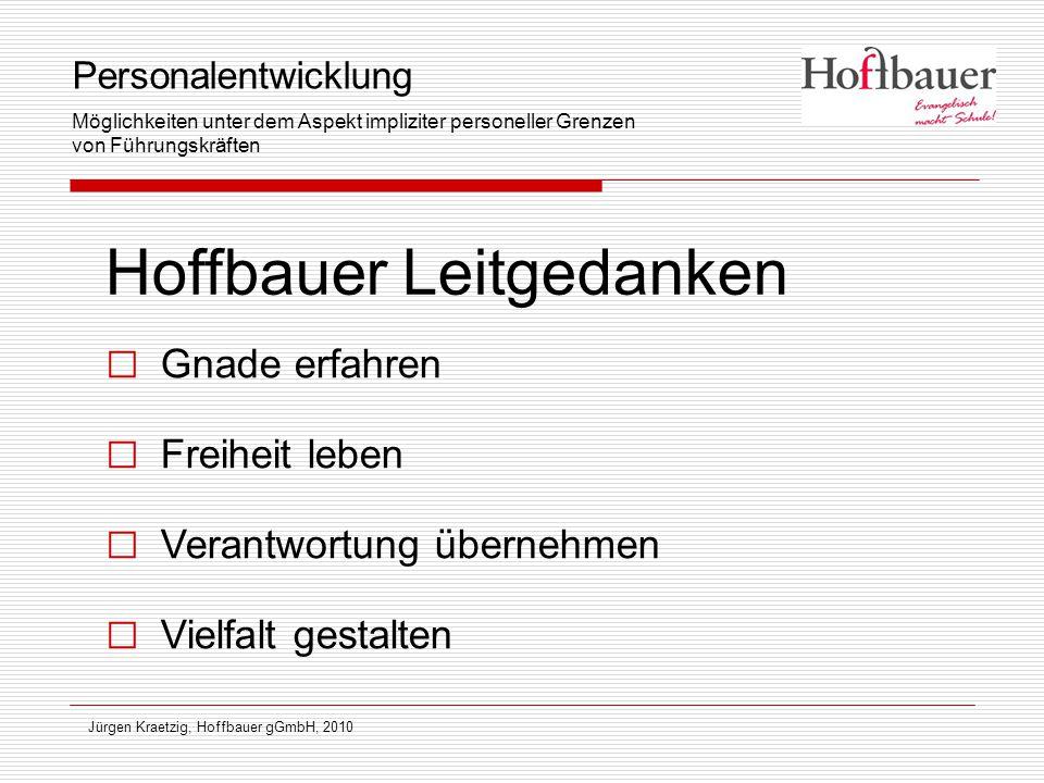 □ Gnade erfahren □ Freiheit leben □ Verantwortung übernehmen □ Vielfalt gestalten Jürgen Kraetzig, Hoffbauer gGmbH, 2010 Hoffbauer Leitgedanken Person