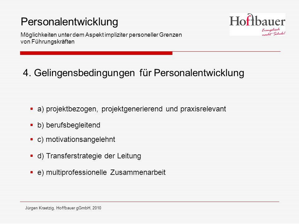 Jürgen Kraetzig, Hoffbauer gGmbH, 2010 4. Gelingensbedingungen für Personalentwicklung  a) projektbezogen, projektgenerierend und praxisrelevant  b)