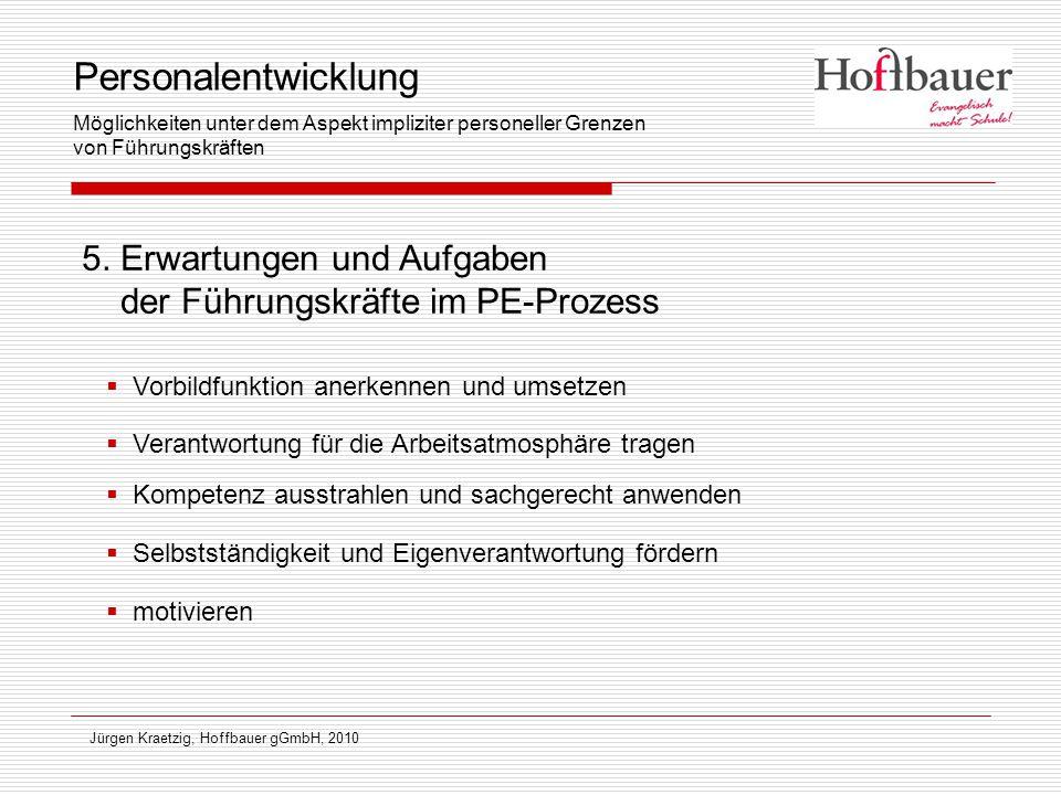 Jürgen Kraetzig, Hoffbauer gGmbH, 2010 5. Erwartungen und Aufgaben der Führungskräfte im PE-Prozess  Vorbildfunktion anerkennen und umsetzen  Verant