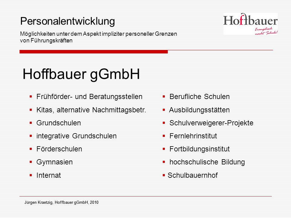 Jürgen Kraetzig, Hoffbauer gGmbH, 2010 Hoffbauer gGmbH Jürgen Kraetzig, Hoffbauer gGmbH, 2010  Frühförder- und Beratungsstellen  Kitas, alternative
