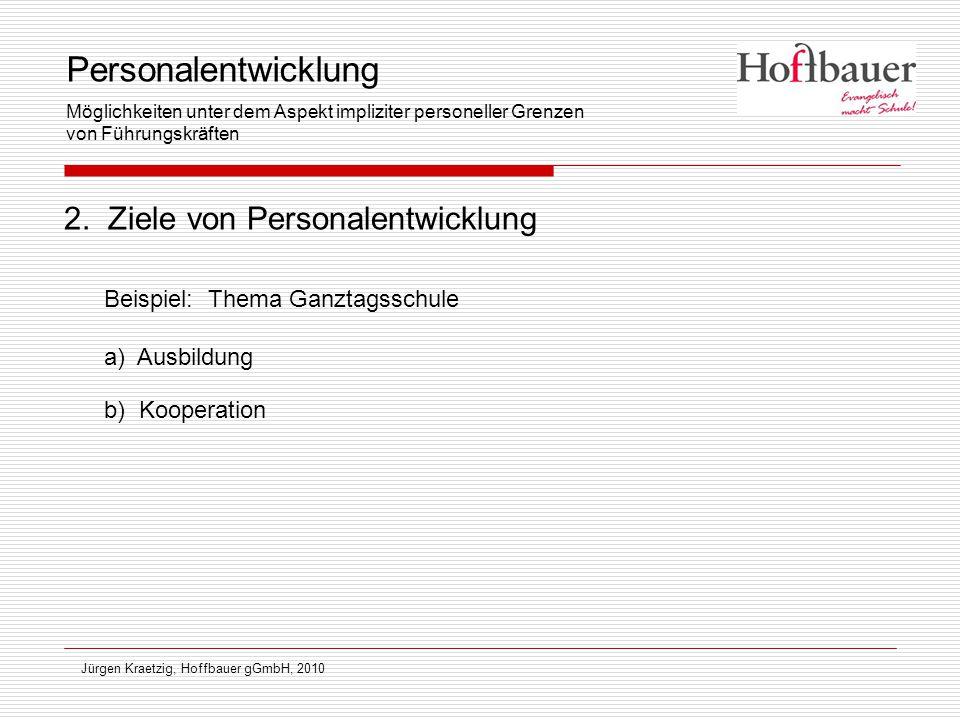 2. Ziele von Personalentwicklung Beispiel: Thema Ganztagsschule Jürgen Kraetzig, Hoffbauer gGmbH, 2010 Personalentwicklung Möglichkeiten unter dem Asp