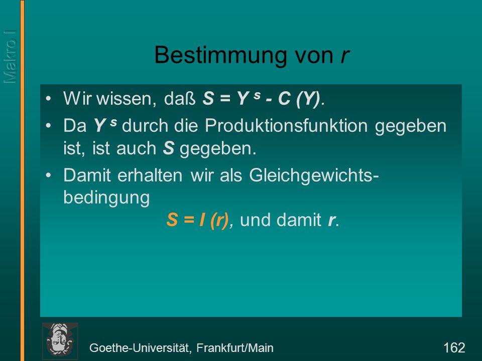 Goethe-Universität, Frankfurt/Main 162 Bestimmung von r Wir wissen, daß S = Y s - C (Y). Da Y s durch die Produktionsfunktion gegeben ist, ist auch S