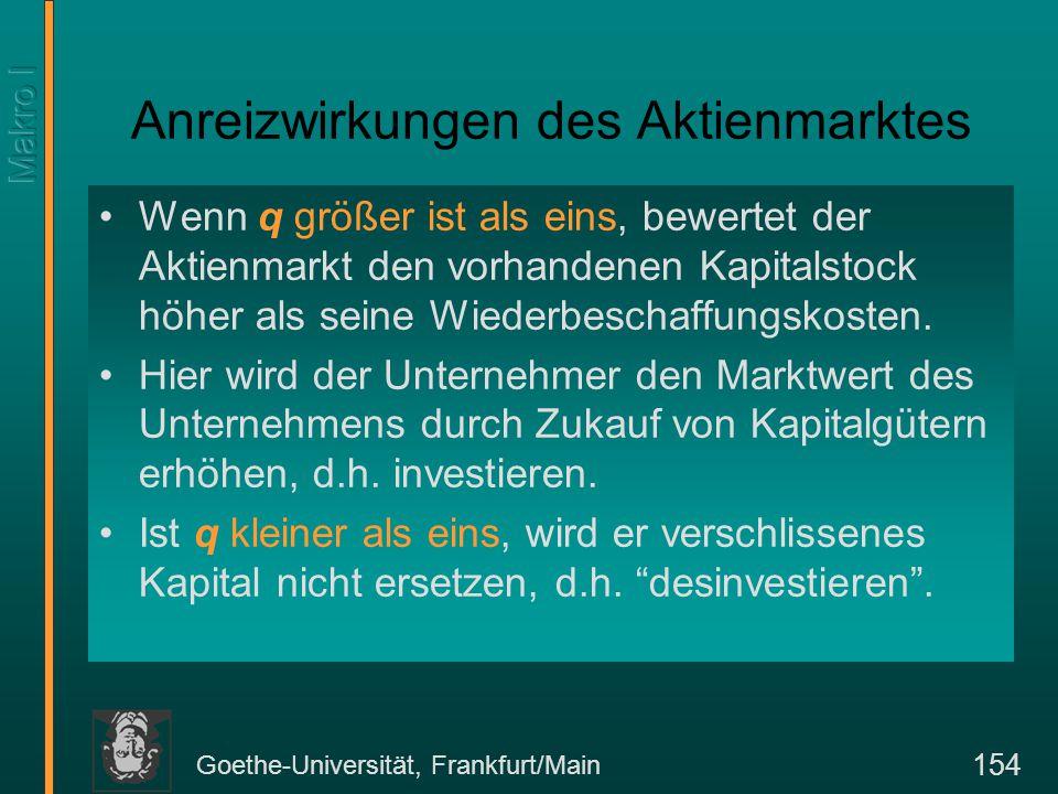 Goethe-Universität, Frankfurt/Main 154 Anreizwirkungen des Aktienmarktes Wenn q größer ist als eins, bewertet der Aktienmarkt den vorhandenen Kapitals
