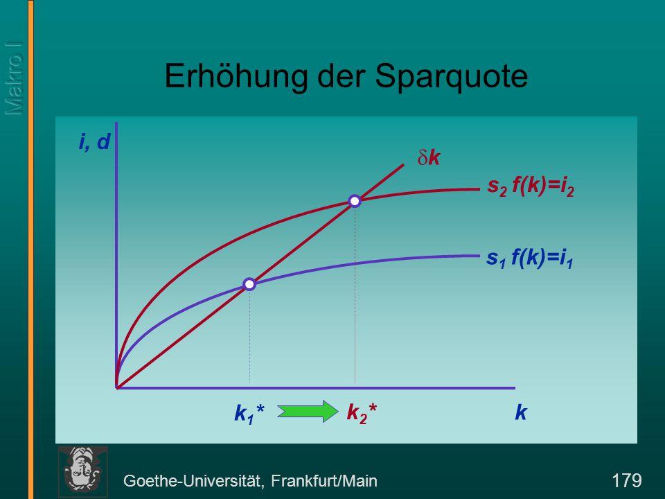 Goethe-Universität, Frankfurt/Main 179 Erhöhung der Sparquote k s 1 f(k)=i 1 kk k1*k1* i, d s 2 f(k)=i 2 k2*k2*