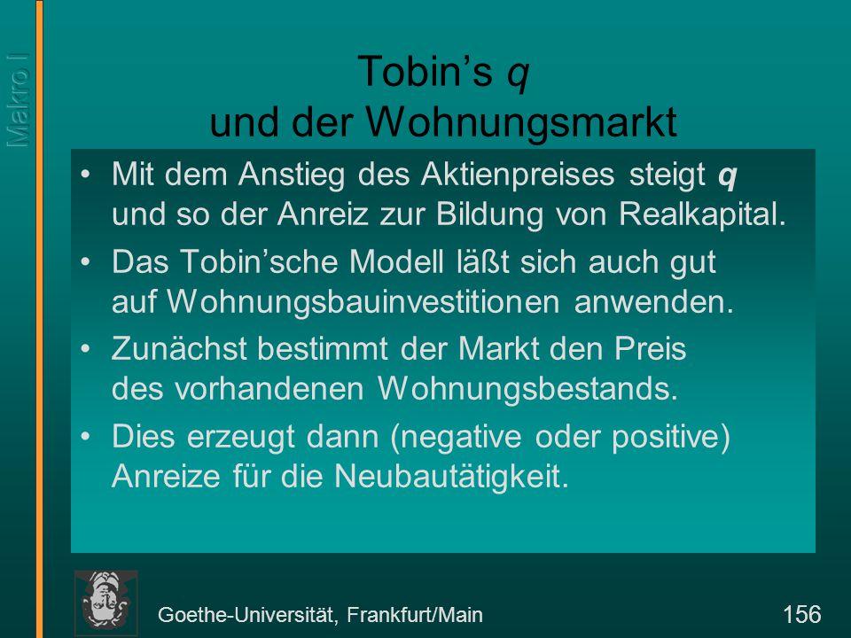 Goethe-Universität, Frankfurt/Main 156 Tobin's q und der Wohnungsmarkt Mit dem Anstieg des Aktienpreises steigt q und so der Anreiz zur Bildung von Re