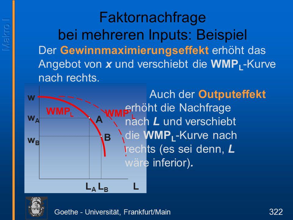Goethe - Universität, Frankfurt/Main 322 Faktornachfrage bei mehreren Inputs: Beispiel Der Gewinnmaximierungseffekt erhöht das Angebot von x und versc