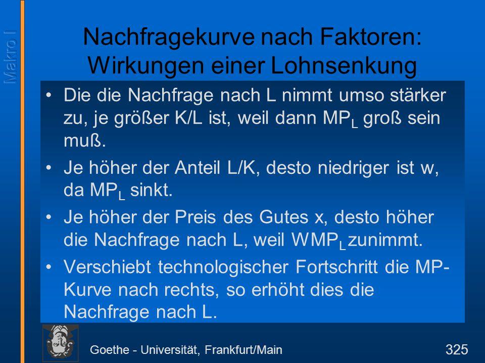 Goethe - Universität, Frankfurt/Main 325 Nachfragekurve nach Faktoren: Wirkungen einer Lohnsenkung Die die Nachfrage nach L nimmt umso stärker zu, je