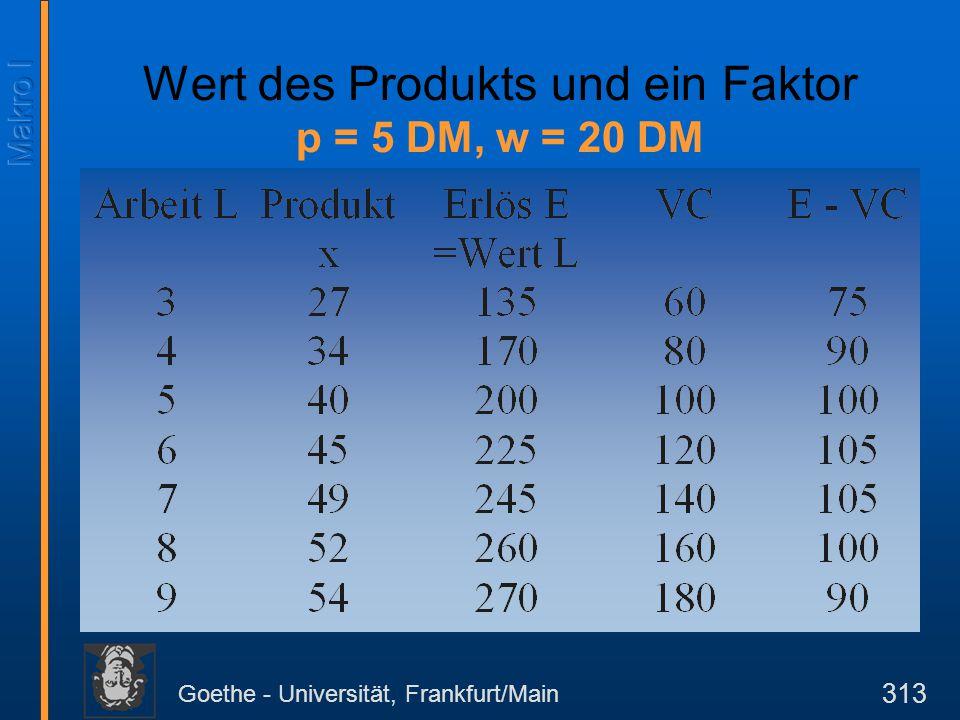 Goethe - Universität, Frankfurt/Main 324 Nachfragekurve nach Faktoren bei mehreren Inputs Die Nachfragefunktion eines Unternehmens für einen variablen Faktor kann bei Verwendung mehrerer Inputs ebenfalls abgeleitet werden.