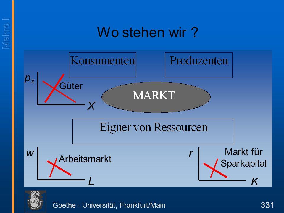 Goethe - Universität, Frankfurt/Main 331 pxpx X Güter w L Arbeitsmarkt r K Markt für Sparkapital Wo stehen wir ?