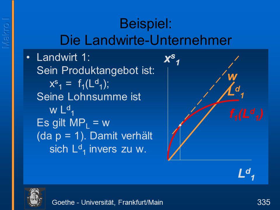Goethe - Universität, Frankfurt/Main 335 Landwirt 1: Sein Produktangebot ist: x s 1 = f 1 (L d 1 ); Seine Lohnsumme ist w L d 1 Es gilt MP L = w (da p