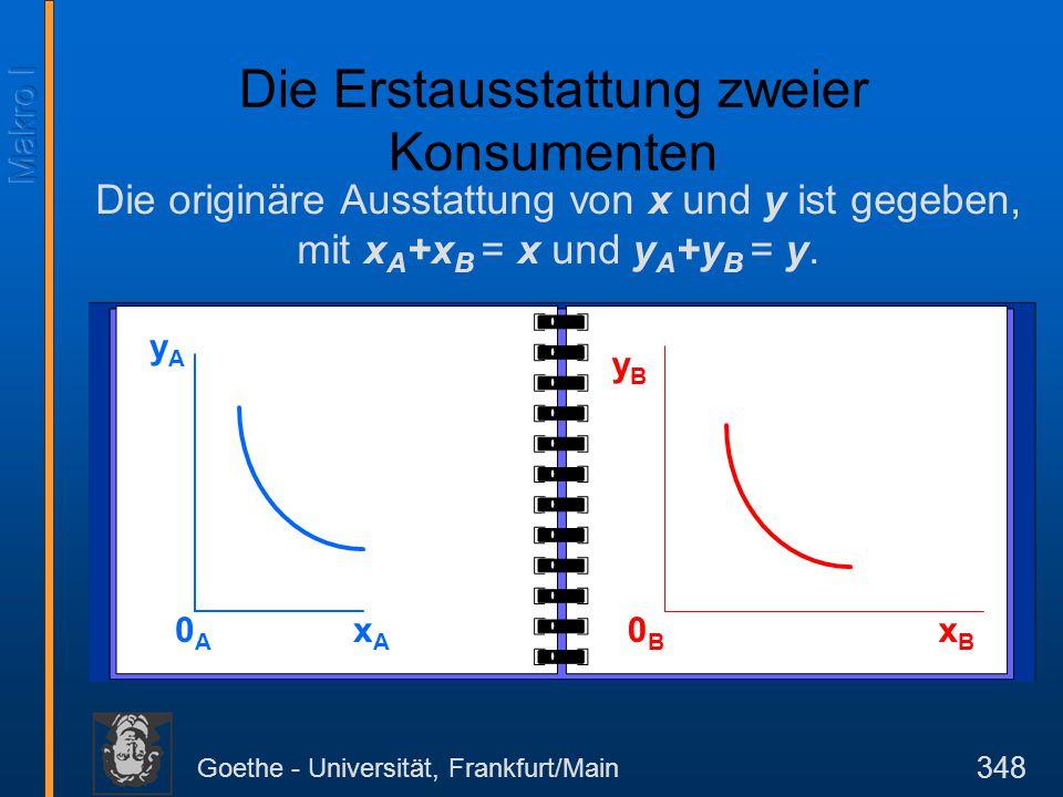 Goethe - Universität, Frankfurt/Main 348 0A0A 0B0B xAxA xBxB yAyA yByB Die originäre Ausstattung von x und y ist gegeben, mit x A +x B = x und y A +y