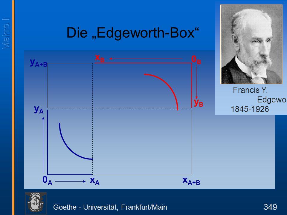 """Goethe - Universität, Frankfurt/Main 349 yAyA 0A0A 0B0B xAxA xBxB yByB y A+B x A+B Francis Y. Edgeworth 1845-1926 Die """"Edgeworth-Box"""""""