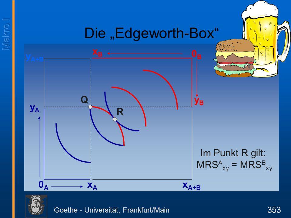 "Goethe - Universität, Frankfurt/Main 353 yAyA 0A0A 0B0B xAxA xBxB yByB y A+B x A+B Q Im Punkt R gilt: MRS A xy = MRS B xy R Die ""Edgeworth-Box"""