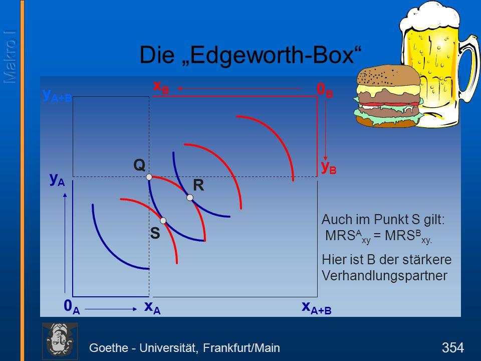 Goethe - Universität, Frankfurt/Main 354 yAyA 0A0A 0B0B xAxA xBxB yByB y A+B x A+B Q Auch im Punkt S gilt: MRS A xy = MRS B xy. Hier ist B der stärker