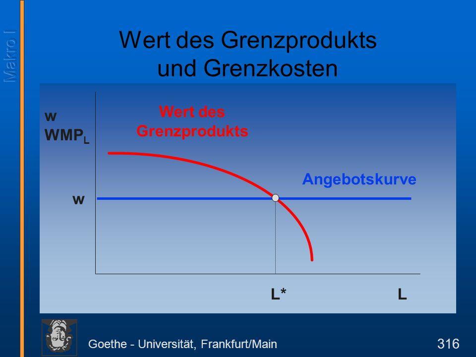 Goethe - Universität, Frankfurt/Main 317 Ein gewinnmaximierender Unternehmer wird die Nachfrage nach Arbeit so lange variieren, bis WMP L = w.