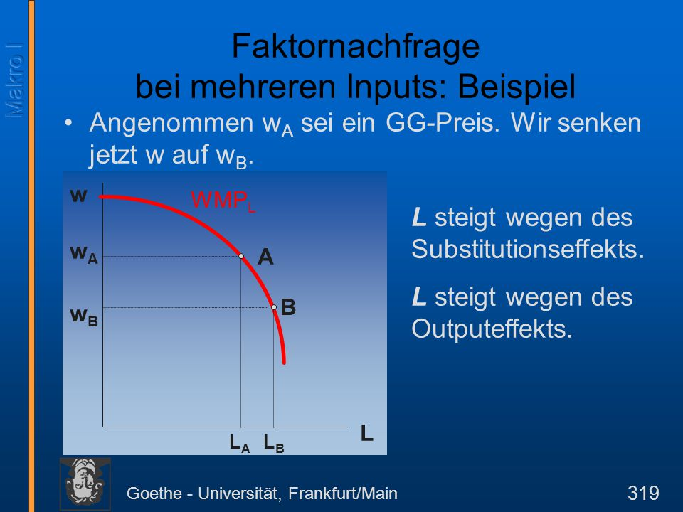 Goethe - Universität, Frankfurt/Main 319 Faktornachfrage bei mehreren Inputs: Beispiel Angenommen w A sei ein GG-Preis. Wir senken jetzt w auf w B. w