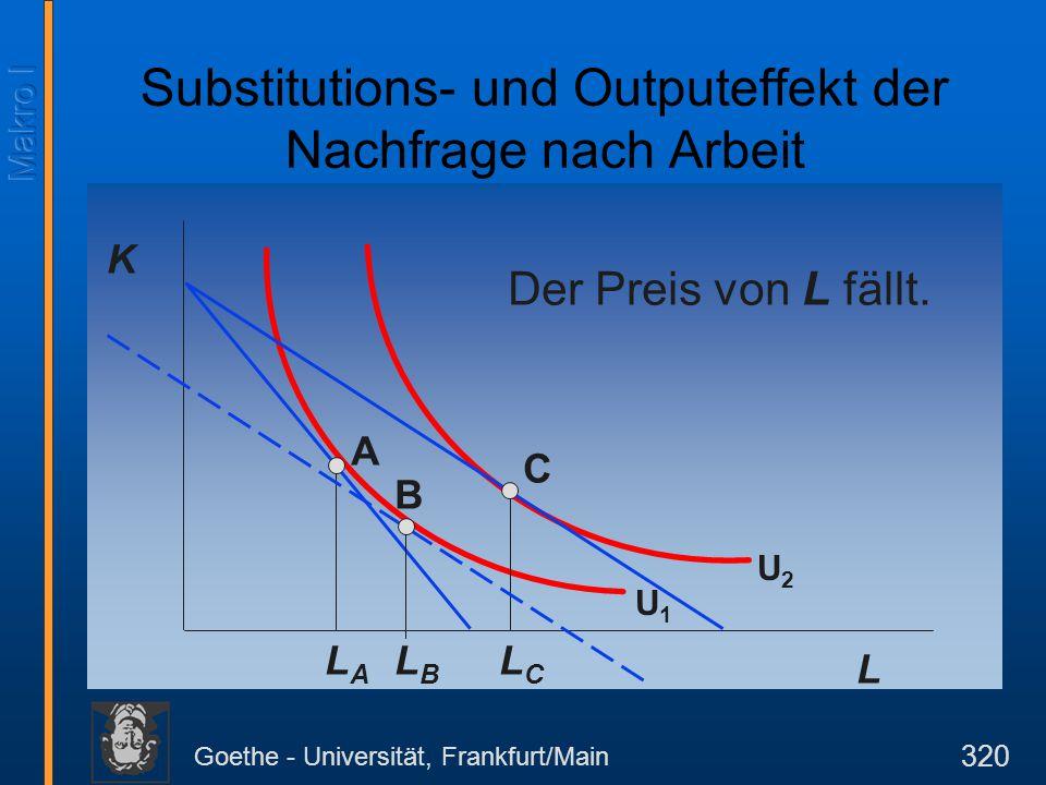 Goethe - Universität, Frankfurt/Main 320 K L Der Preis von L fällt. A LALA C LCLC LBLB B Substitutions- und Outputeffekt der Nachfrage nach Arbeit U1U