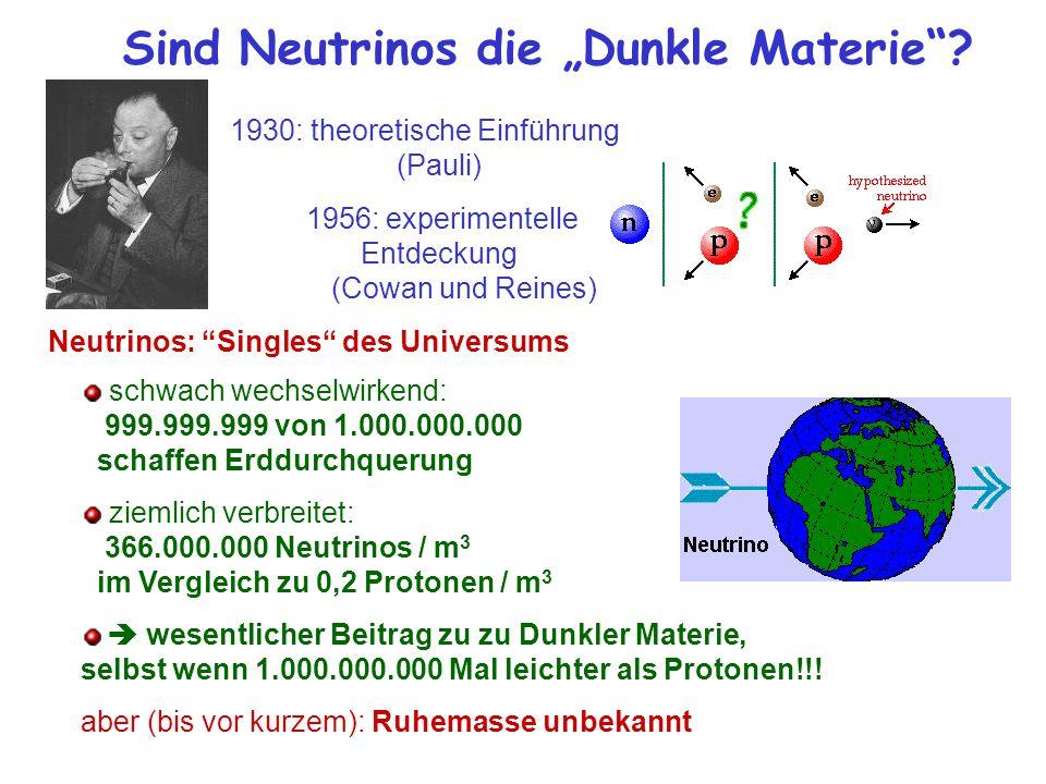 """Sind Neutrinos die """"Dunkle Materie ."""