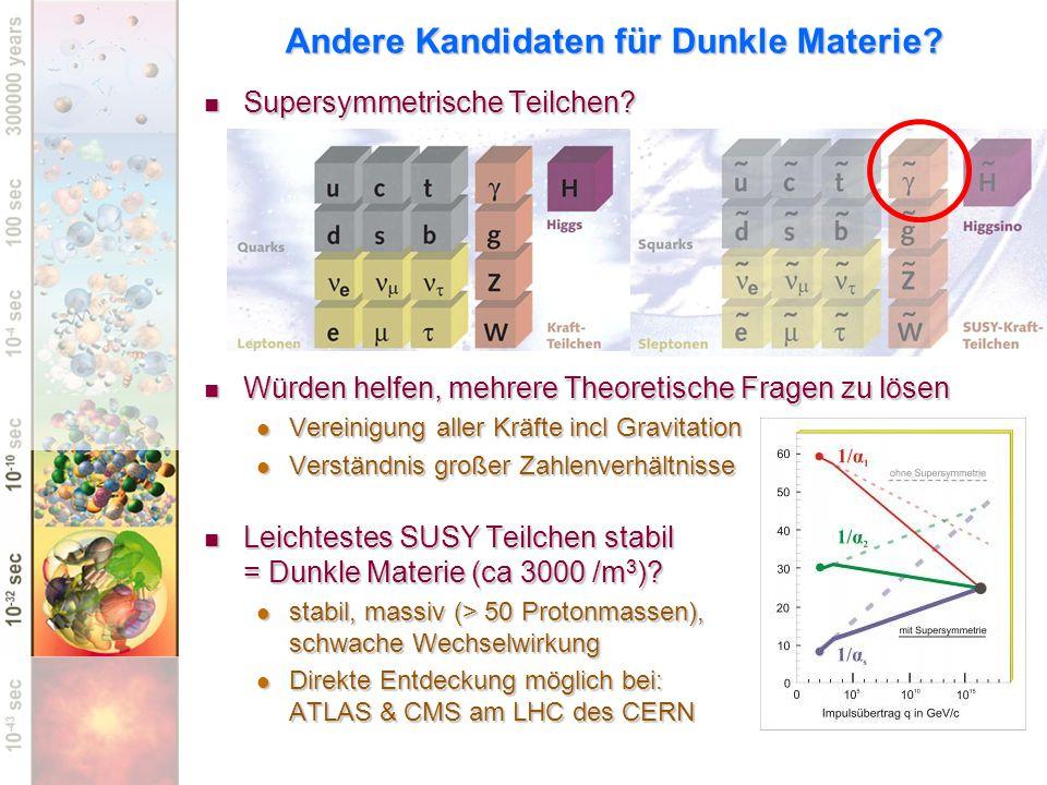 Andere Kandidaten für Dunkle Materie.Supersymmetrische Teilchen.