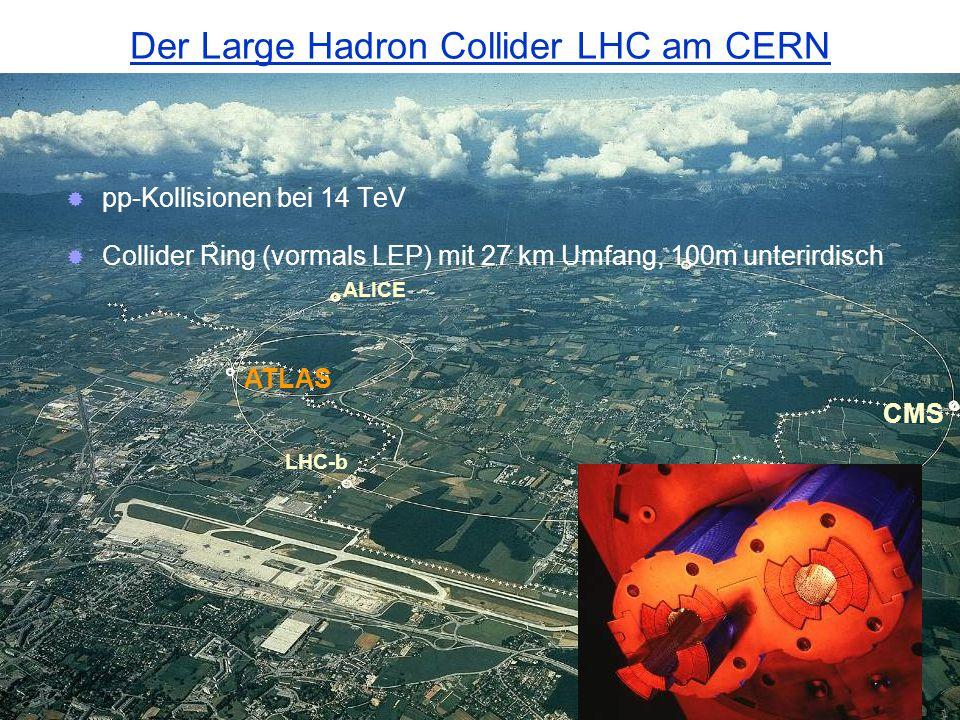 Der Large Hadron Collider LHC am CERN ° ATLAS CMS ° LHC-b o ALICE  pp-Kollisionen bei 14 TeV  Collider Ring (vormals LEP) mit 27 km Umfang, 100m unterirdisch