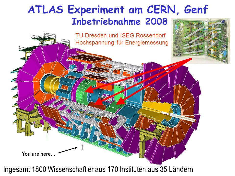 Ingesamt 1800 Wissenschaftler aus 170 Instituten aus 35 Ländern You are here… ATLAS Experiment am CERN, Genf Inbetriebnahme 2008 TU Dresden und ISEG Rossendorf Hochspannung für Energiemessung