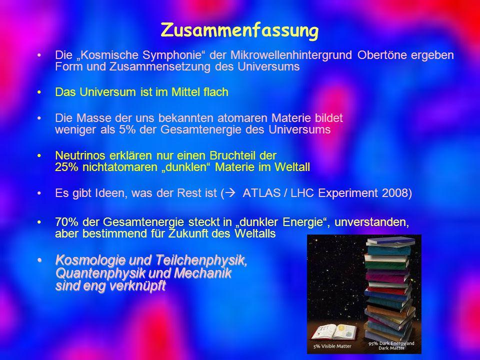 """Zusammenfassung Die """"Kosmische Symphonie der Mikrowellenhintergrund Obertöne ergeben Form und Zusammensetzung des Universums Das Universum ist im Mittel flach Die Masse der uns bekannten atomaren Materie bildet weniger als 5% der Gesamtenergie des Universums Neutrinos erklären nur einen Bruchteil der 25% nichtatomaren """"dunklen Materie im Weltall Es gibt Ideen, was der Rest ist (  ATLAS / LHC Experiment 2008) 70% der Gesamtenergie steckt in """"dunkler Energie , unverstanden, aber bestimmend für Zukunft des Weltalls Kosmologie und Teilchenphysik, Quantenphysik und Mechanik sind eng verknüpftKosmologie und Teilchenphysik, Quantenphysik und Mechanik sind eng verknüpft"""