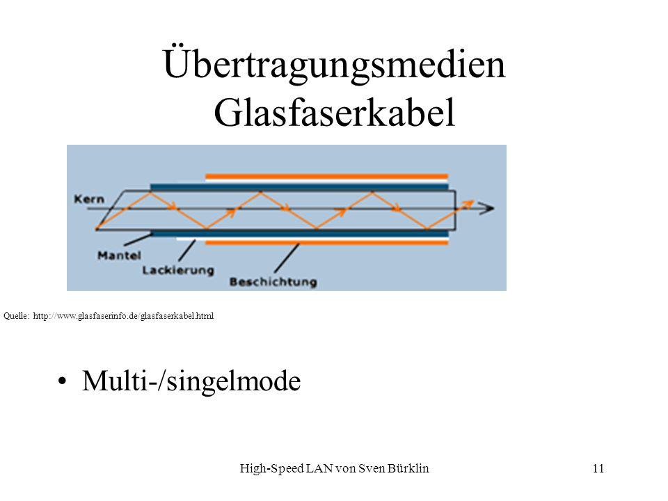 High-Speed LAN von Sven Bürklin 11 Übertragungsmedien Glasfaserkabel Multi-/singelmode Quelle: http://www.glasfaserinfo.de/glasfaserkabel.html