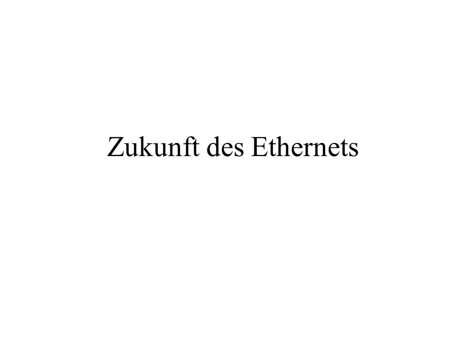 Zukunft des Ethernets