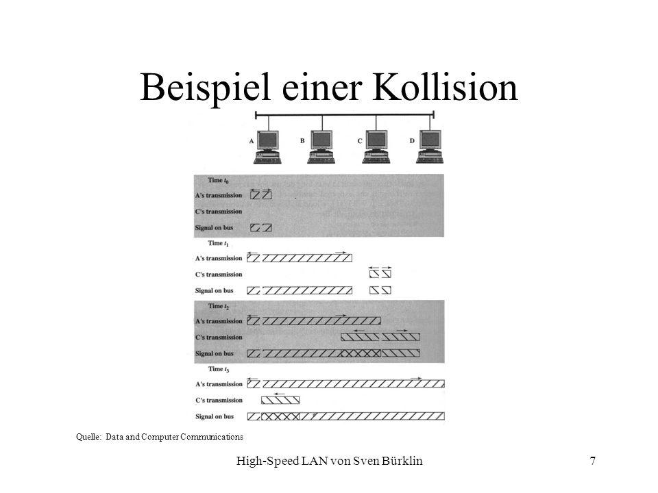 High-Speed LAN von Sven Bürklin 7 Beispiel einer Kollision Quelle: Data and Computer Communications