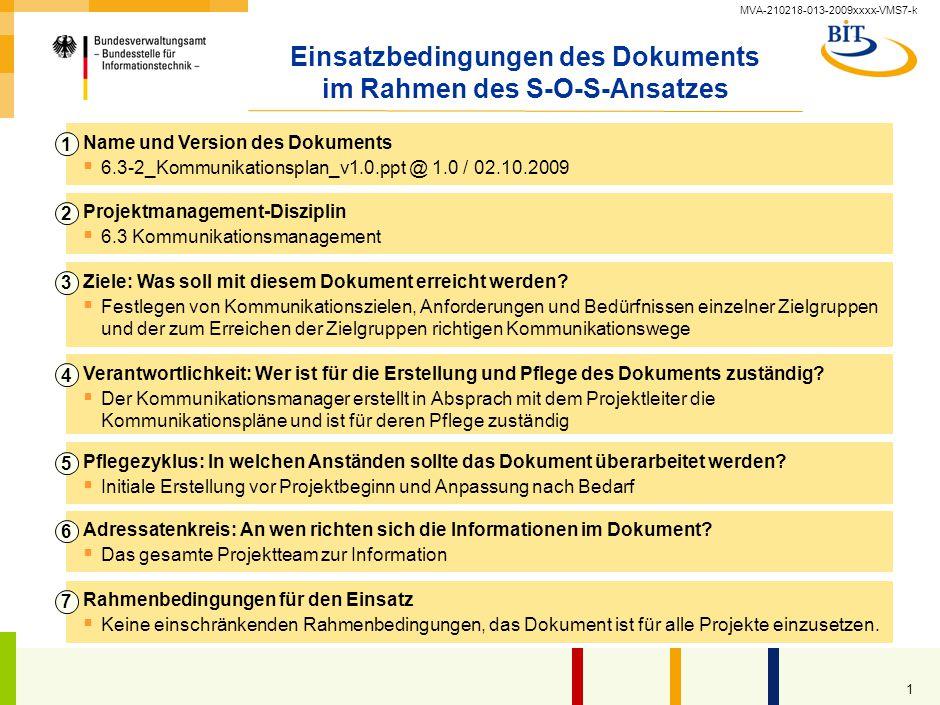 MVA-210218-013-2009xxxx-VMS7-k 1 Einsatzbedingungen des Dokuments im Rahmen des S-O-S-Ansatzes Name und Version des Dokuments  6.3-2_Kommunikationspl