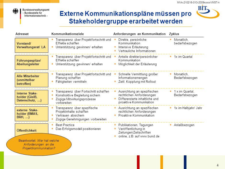 MVA-210218-013-2009xxxx-VMS7-k 4 Externe Kommunikationspläne müssen pro Stakeholdergruppe erarbeitet werden KommunikationszieleAdressatAnforderungen a
