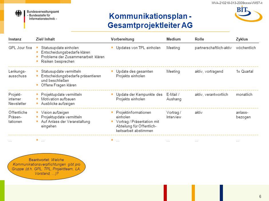 MVA-210218-013-2009xxxx-VMS7-k 6 Kommunikationsplan - Gesamtprojektleiter AG InstanzZiel/ InhaltVorbereitungMediumRolleZyklus GPL Jour fixe  Statusup