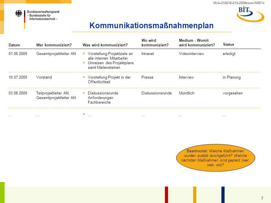 MVA-210218-013-2009xxxx-VMS7-k 7 Kommunikationsmaßnahmenplan DatumWer kommuniziert? Wo wird kommuniziert? Medium - Womit wird kommuniziert? Status 01.
