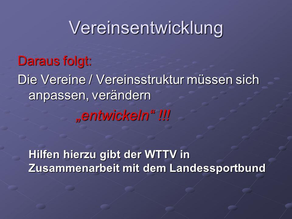 """Vereinsentwicklung Daraus folgt: Die Vereine / Vereinsstruktur müssen sich anpassen, verändern """"entwickeln"""" !!! Hilfen hierzu gibt der WTTV in Zusamme"""