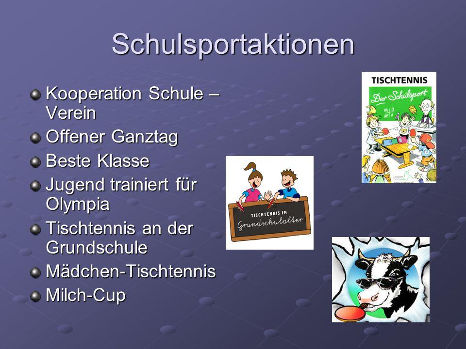 Vereinsentwicklung Warum Vereinsentwicklung.