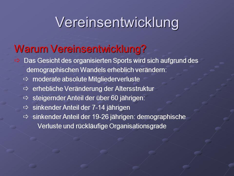 Vereinsentwicklung Warum Vereinsentwicklung?  Das Gesicht des organisierten Sports wird sich aufgrund des demographischen Wandels erheblich veränder