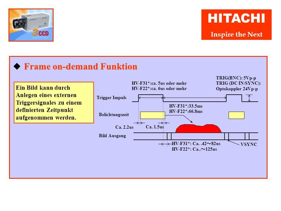 HITACHI Inspire the Next CameraLink Übertragungsformat ◆ CameraLink Übertragungsformat RGB 30bit Video Signal kann übertragen werden (Mittlere Konfigu