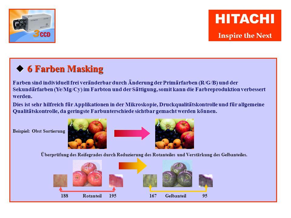 HITACHI Inspire the Next Trigger Impuls Belichtungszeit Bild Ausgang Ca. 2.2us Ca. 1.5us HV-F31*: Ca..42 ~ 82us HV-F22*: Ca.. ~ 125us TRIG(BNC): 5Vp-p