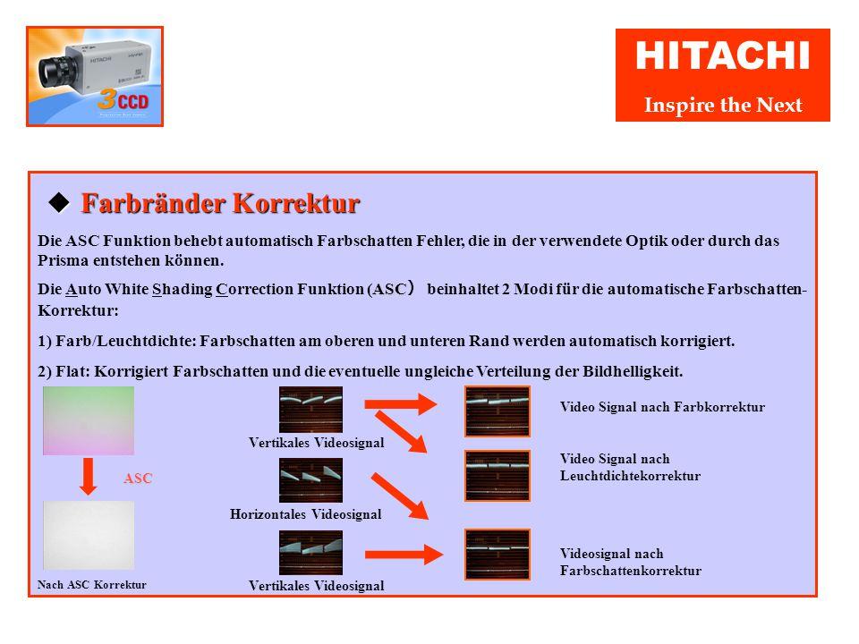 HITACHI Inspire the Next ◆ 6 Farben Masking Farben sind individuell frei veränderbar durch Änderung der Primärfarben (R/G/B) und der Sekundärfarben (Y