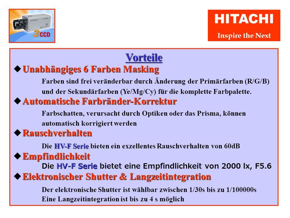 HITACHI Inspire the Next Vorteile Höchste Auflösung ◆ Höchste Auflösung HV-F31HV-F22 HV-F31 : 1024×768 Bildpunkte HV-F22 : 1360×1024 Bildpunkte Neuste