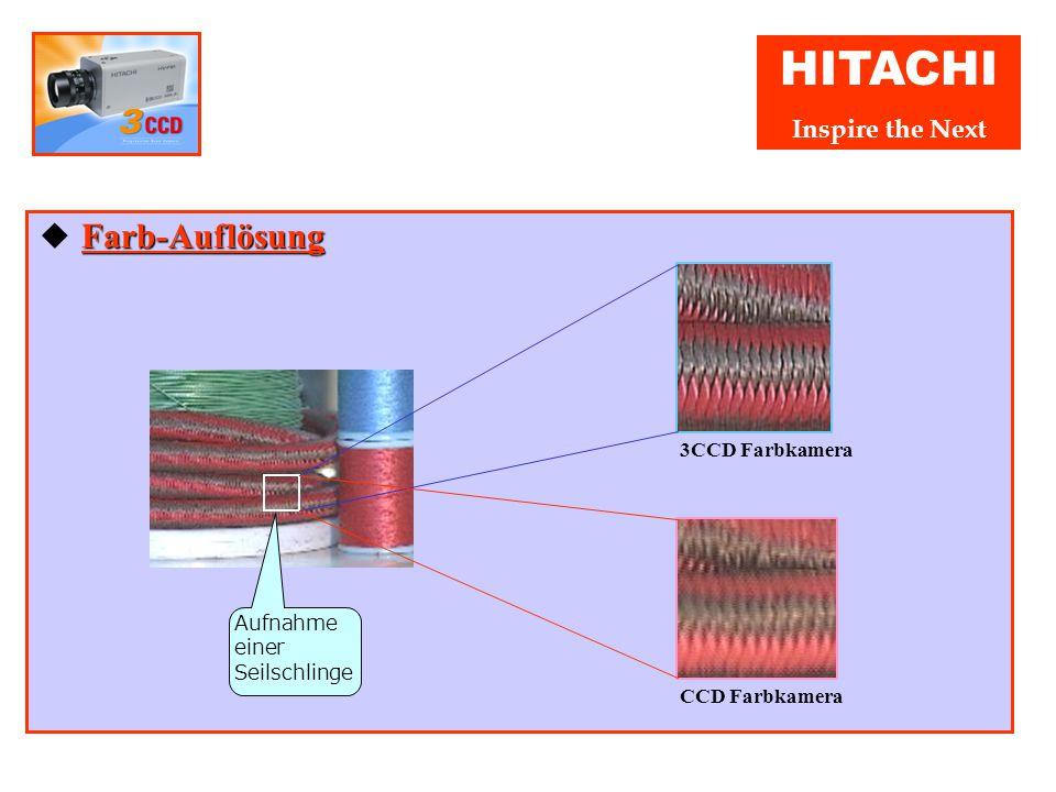 HITACHI Inspire the Next Vorteile Neuste DSP Technologie ◆ Neuste DSP Technologie Neu entwickelter Single Chip LSI (0,18um) mit einem internen 14 bit
