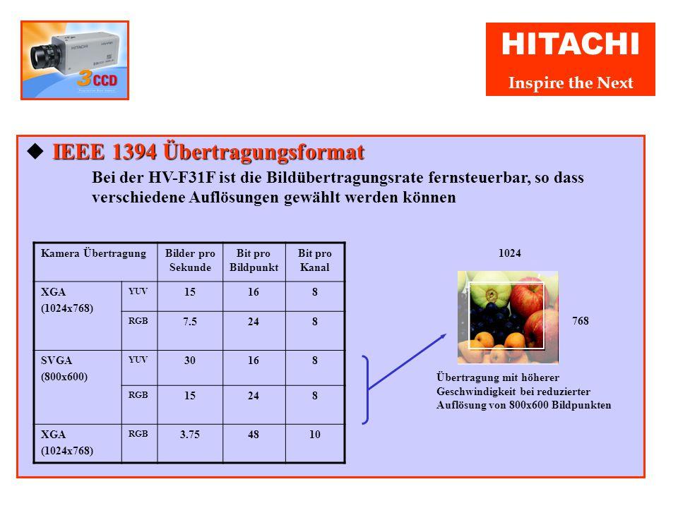 HITACHI Inspire the Next Farb-Auflösung ◆ Farb-Auflösung Aufnahme einer Seilschlinge CCD Farbkamera 3CCD Farbkamera