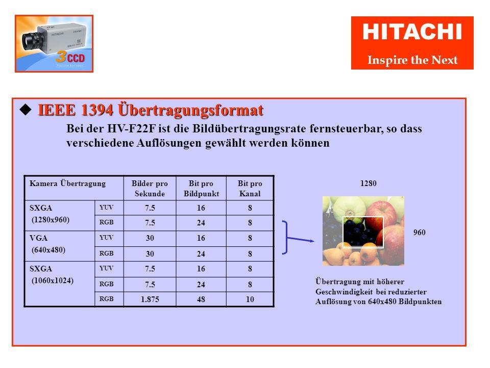 HITACHI Inspire the Next IEEE 1394 Übertragungsformat ◆ IEEE 1394 Übertragungsformat Bei der HV-F31F ist die Bildübertragungsrate fernsteuerbar, so da