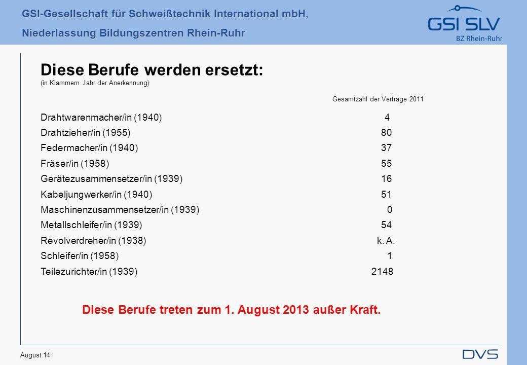 GSI-Gesellschaft für Schweißtechnik International mbH, Niederlassung Bildungszentren Rhein-Ruhr August 14 Diese Berufe werden ersetzt: (in Klammern Ja