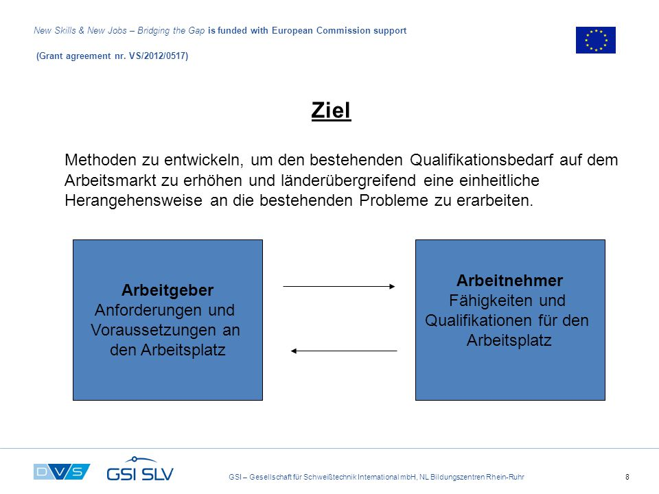 GSI – Gesellschaft für Schweißtechnik International mbH, NL Bildungszentren Rhein-Ruhr8 New Skills & New Jobs – Bridging the Gap is funded with European Commission support (Grant agreement nr.