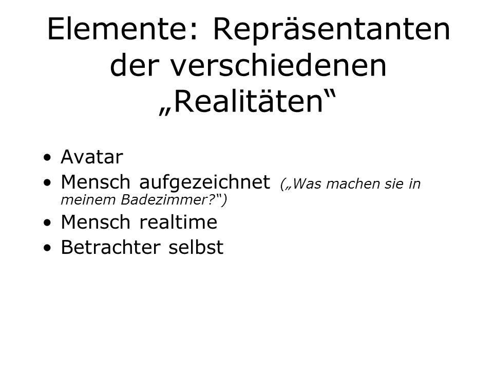 """Elemente: Repräsentanten der verschiedenen """"Realitäten"""" Avatar Mensch aufgezeichnet (""""Was machen sie in meinem Badezimmer?"""") Mensch realtime Betrachte"""