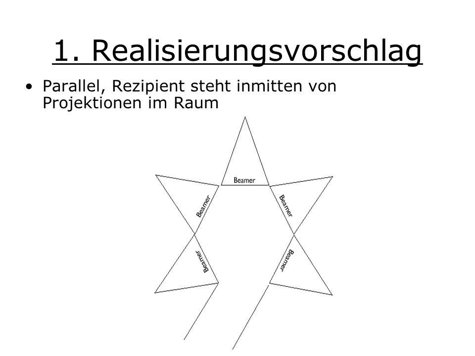 1. Realisierungsvorschlag Parallel, Rezipient steht inmitten von Projektionen im Raum