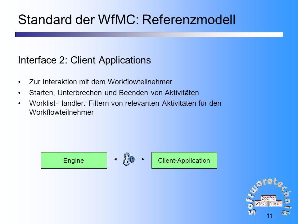 11 Standard der WfMC: Referenzmodell Interface 2: Client Applications Zur Interaktion mit dem Workflowteilnehmer Starten, Unterbrechen und Beenden von Aktivitäten Worklist-Handler: Filtern von relevanten Aktivitäten für den Workflowteilnehmer EngineClient-Application